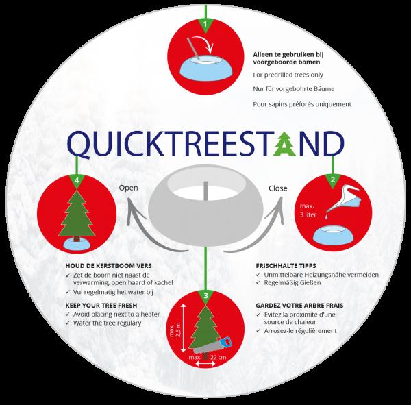 QuickTreeStand